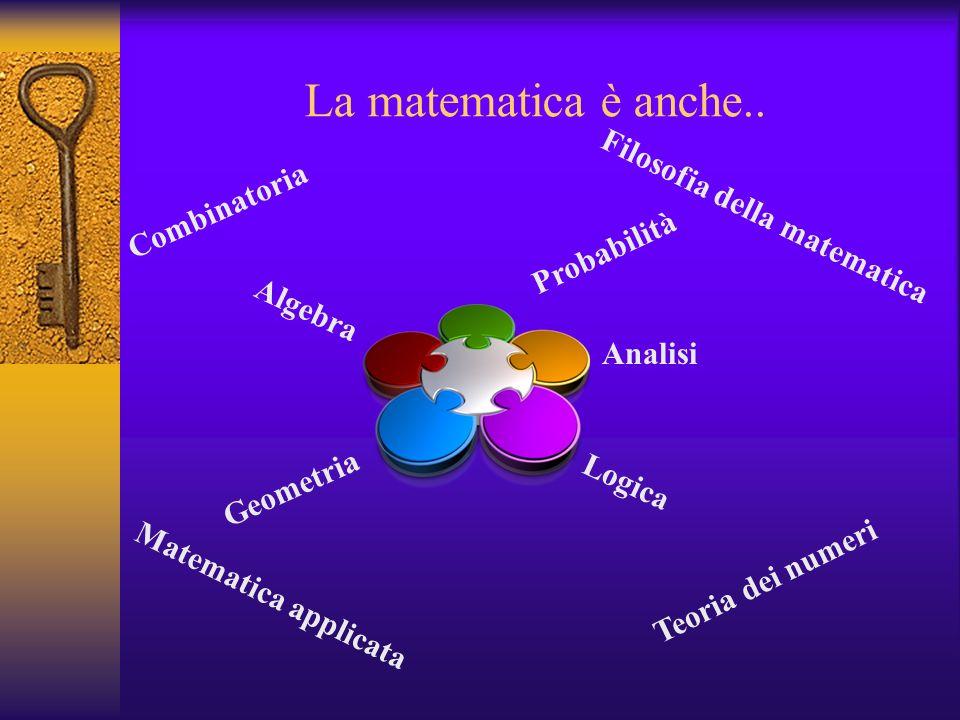 La matematica è anche.. Algebra Teoria dei numeri Geometria Analisi Logica Probabilità Combinatoria Matematica applicata Filosofia della matematica