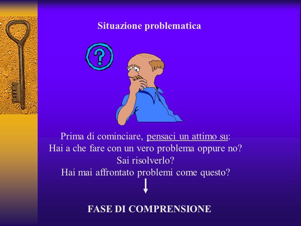 Situazione problematica Prima di cominciare, pensaci un attimo su: Hai a che fare con un vero problema oppure no? Sai risolverlo? Hai mai affrontato p