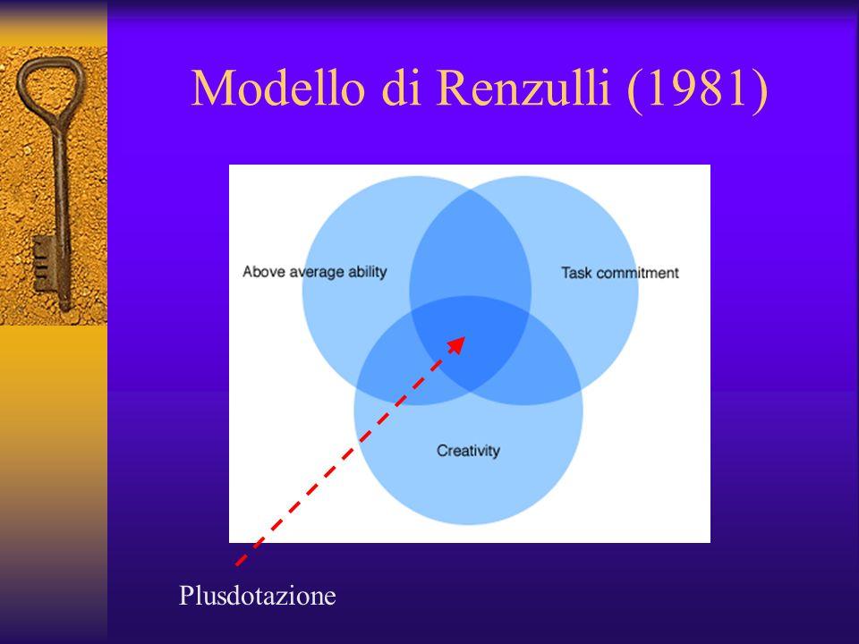 Three Rings model Above average ability: secondo Renzulli non è detto che questo debba corrispondere allintelligenza misurata dai test.