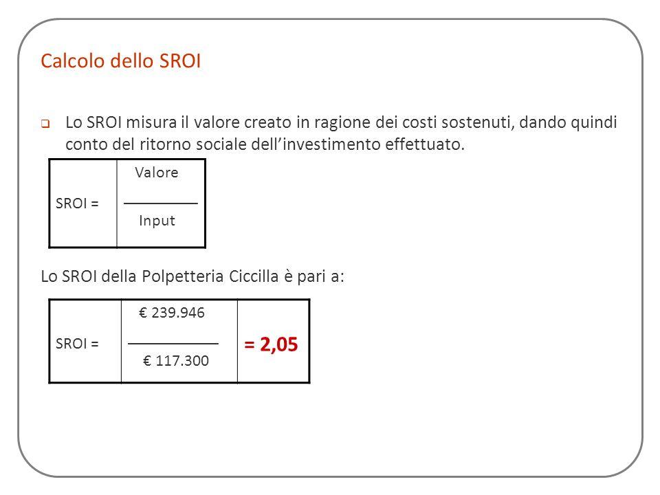 Calcolo dello SROI Lo SROI misura il valore creato in ragione dei costi sostenuti, dando quindi conto del ritorno sociale dellinvestimento effettuato.