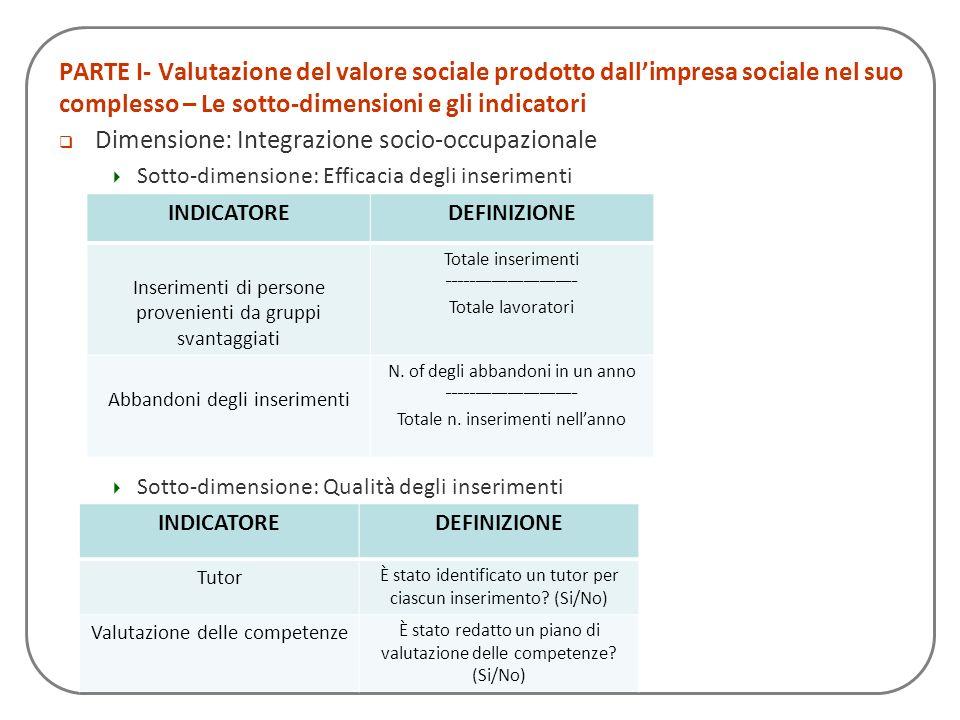PARTE I- Valutazione del valore sociale prodotto dallimpresa sociale nel suo complesso – Le sotto-dimensioni e gli indicatori Dimensione: Integrazione