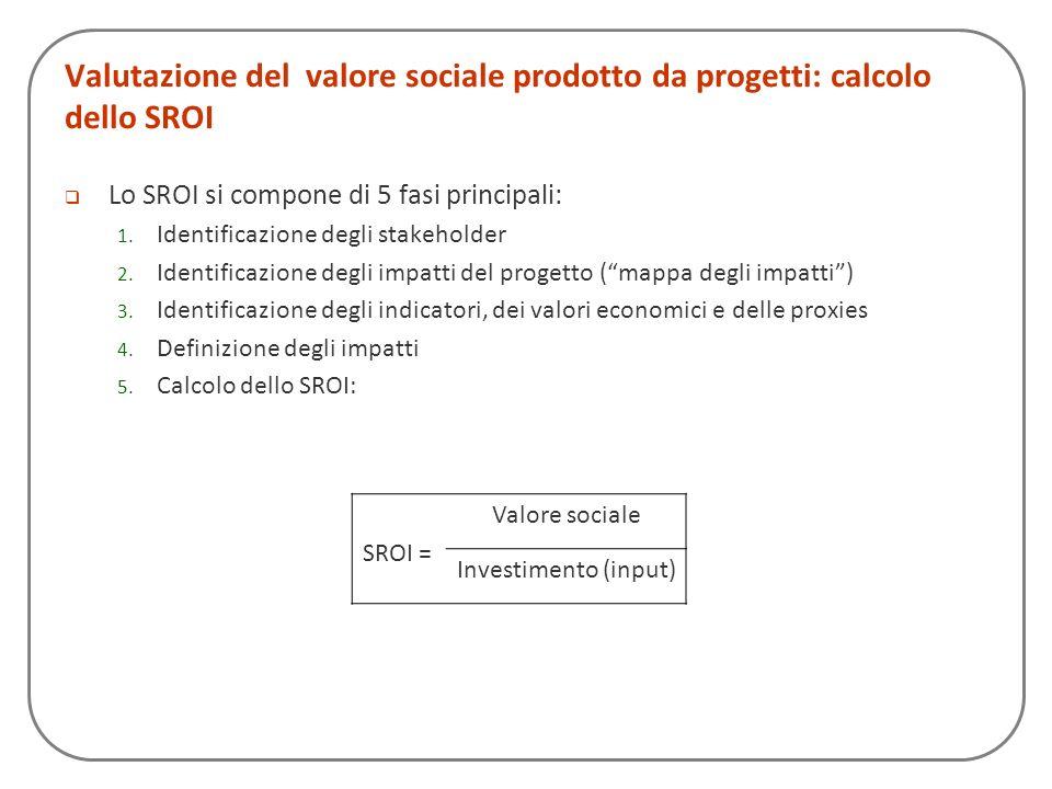Valutazione del valore sociale prodotto da progetti: calcolo dello SROI Lo SROI si compone di 5 fasi principali: 1. Identificazione degli stakeholder