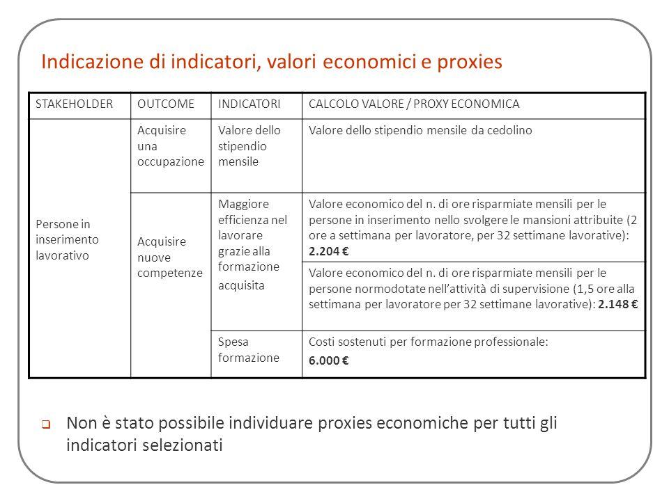 Indicazione di indicatori, valori economici e proxies Non è stato possibile individuare proxies economiche per tutti gli indicatori selezionati STAKEH