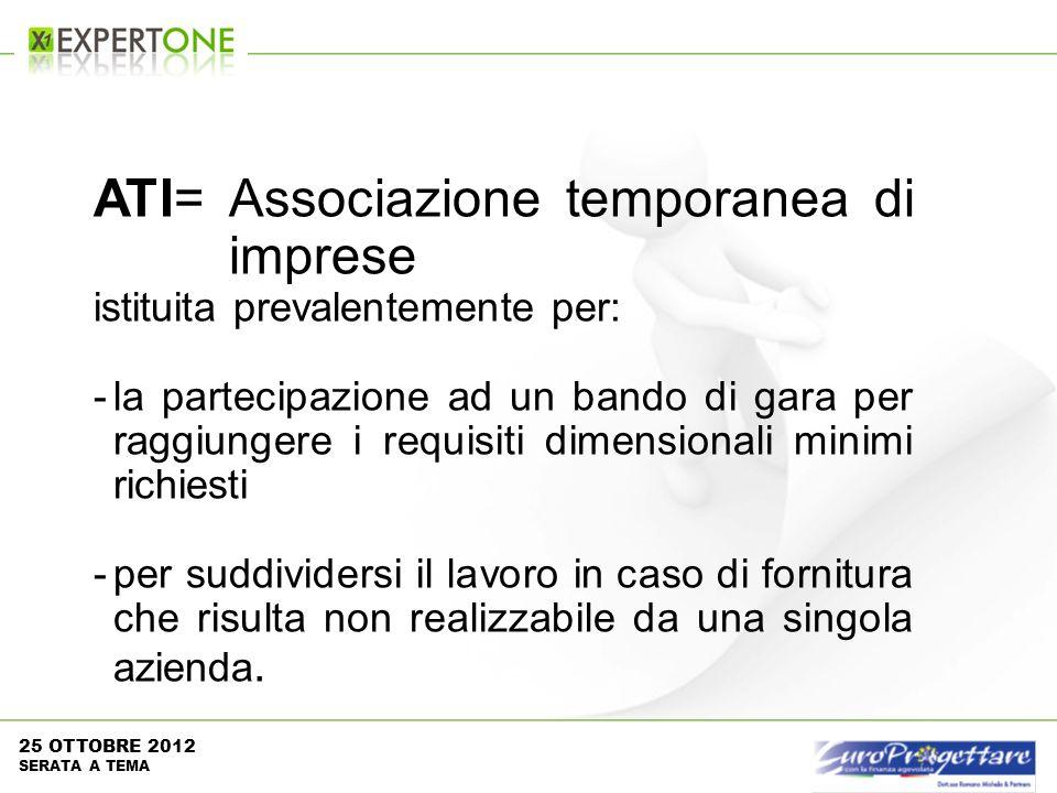 ATI= Associazione temporanea di imprese istituita prevalentemente per: -la partecipazione ad un bando di gara per raggiungere i requisiti dimensionali