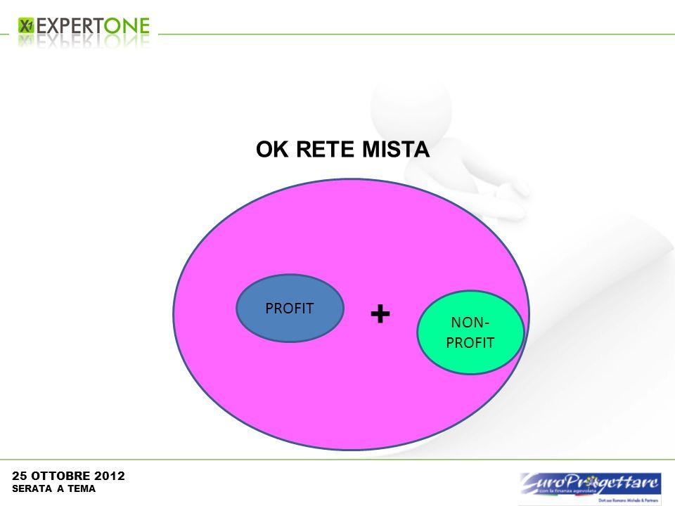 + OK RETE MISTA 25 OTTOBRE 2012 SERATA A TEMA PROFIT NON- PROFIT