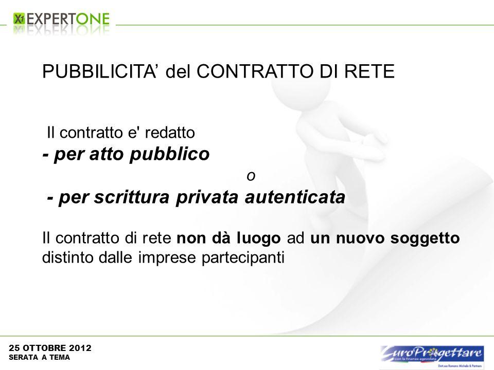 PUBBILICITA del CONTRATTO DI RETE Il contratto e' redatto - per atto pubblico o - per scrittura privata autenticata Il contratto di rete non dà luogo