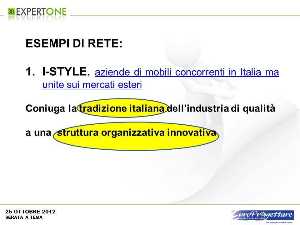 ESEMPI DI RETE: 1.I-STYLE. aziende di mobili concorrenti in Italia ma unite sui mercati esteri aziende di mobili concorrenti in Italia ma unite sui me
