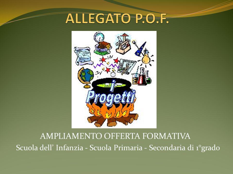 AMPLIAMENTO OFFERTA FORMATIVA Scuola dell Infanzia - Scuola Primaria - Secondaria di 1°grado
