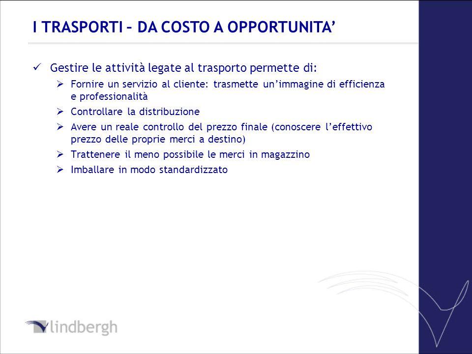 Gestire le attività legate al trasporto permette di: Fornire un servizio al cliente: trasmette unimmagine di efficienza e professionalità Controllare