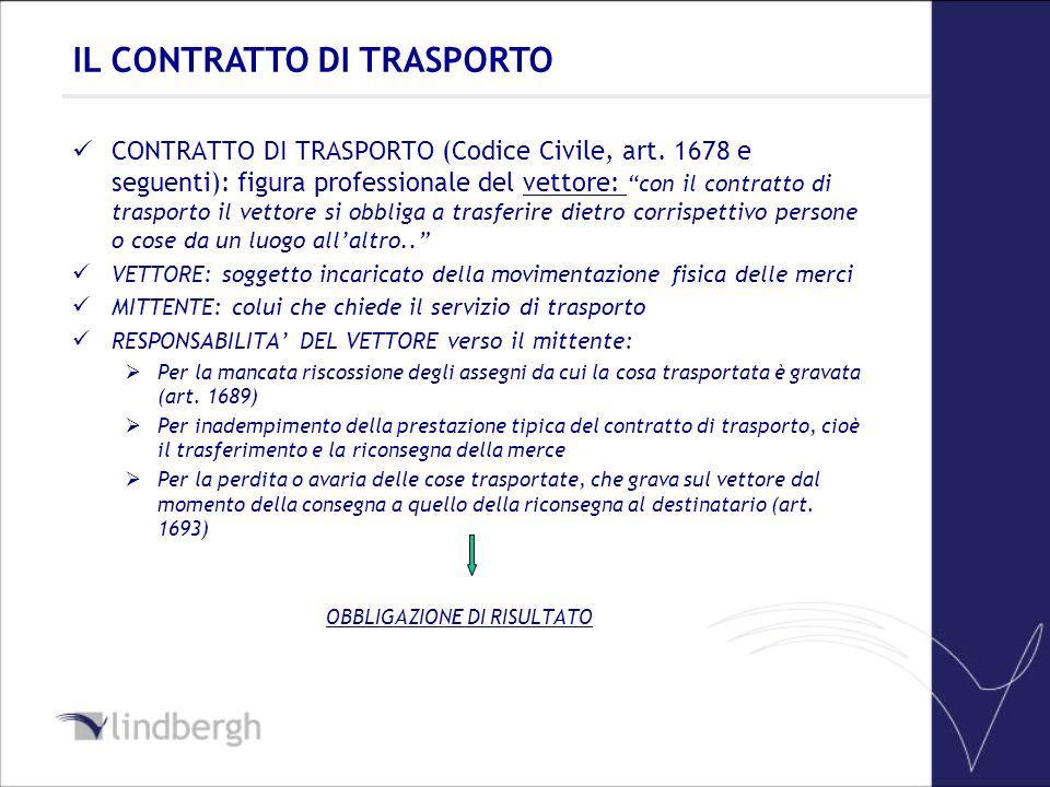 CONTRATTO DI TRASPORTO (Codice Civile, art. 1678 e seguenti): figura professionale del vettore: con il contratto di trasporto il vettore si obbliga a