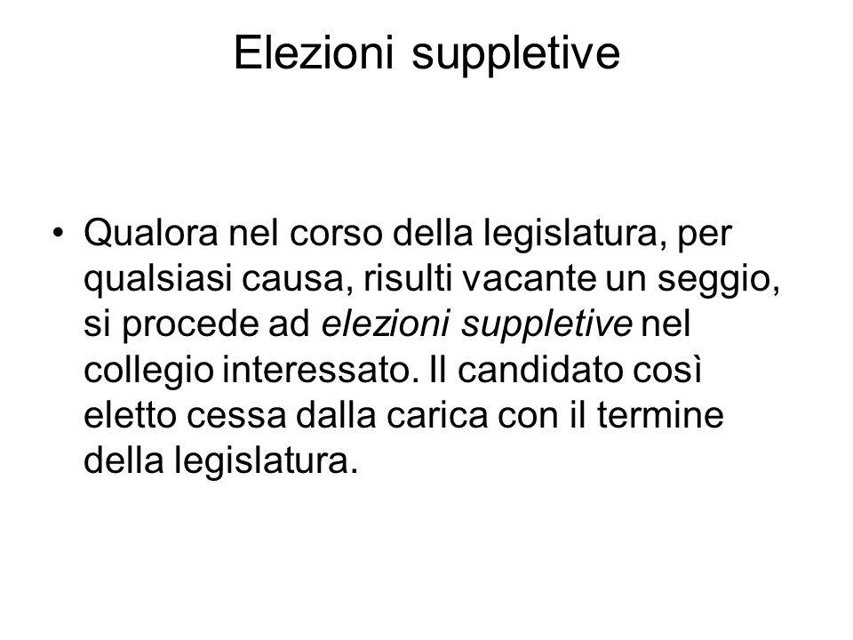 Elezioni suppletive Qualora nel corso della legislatura, per qualsiasi causa, risulti vacante un seggio, si procede ad elezioni suppletive nel collegi