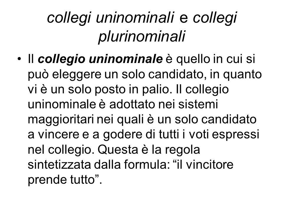 collegi uninominali e collegi plurinominali Il collegio uninominale è quello in cui si può eleggere un solo candidato, in quanto vi è un solo posto in