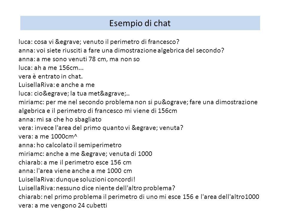 Esempio di chat luca: cosa vi è venuto il perimetro di francesco? anna: voi siete riusciti a fare una dimostrazione algebrica del secondo? anna