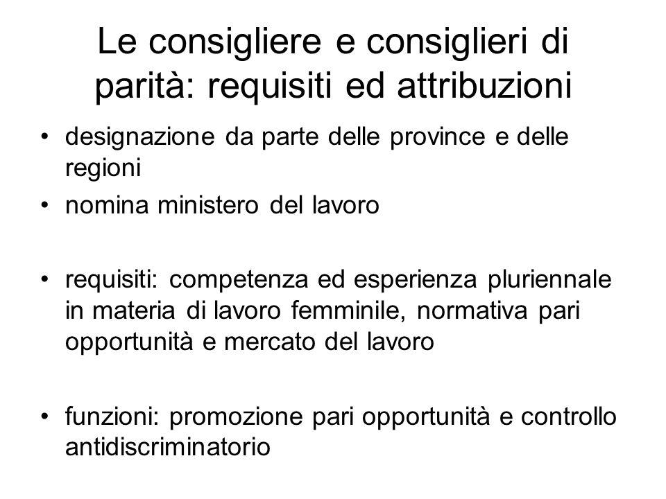 Le consigliere e consiglieri di parità: requisiti ed attribuzioni designazione da parte delle province e delle regioni nomina ministero del lavoro req