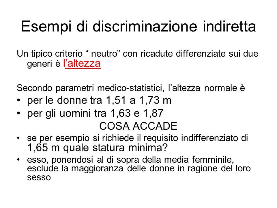 Esempi di discriminazione indiretta Un tipico criterio neutro con ricadute differenziate sui due generi è laltezza Secondo parametri medico-statistici