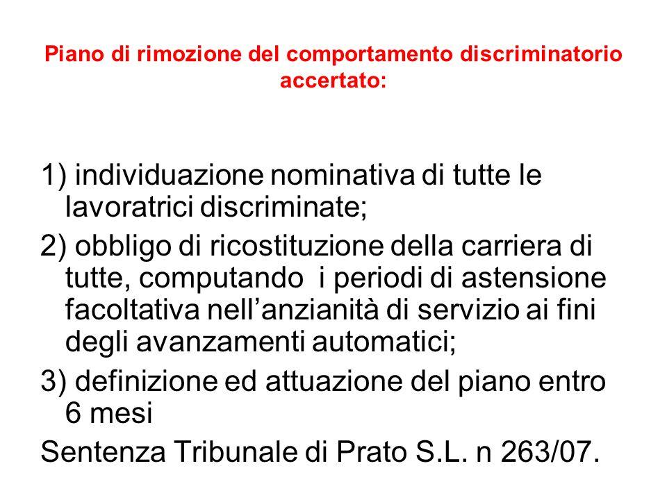 Piano di rimozione del comportamento discriminatorio accertato: 1) individuazione nominativa di tutte le lavoratrici discriminate; 2) obbligo di ricos