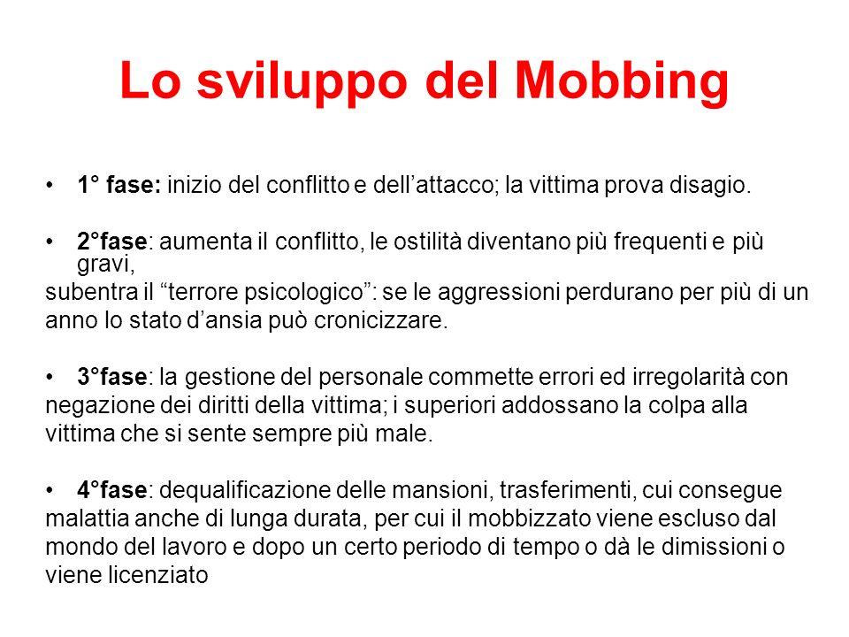 Lo sviluppo del Mobbing 1° fase: inizio del conflitto e dellattacco; la vittima prova disagio. 2°fase: aumenta il conflitto, le ostilità diventano più