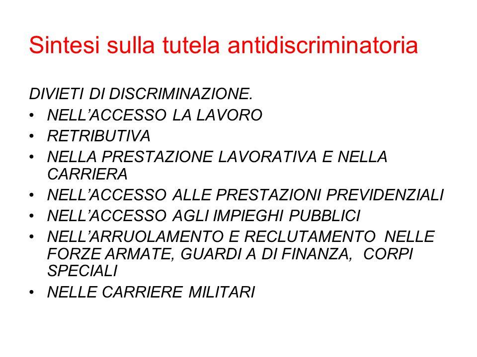 Sintesi sulla tutela antidiscriminatoria DIVIETI DI DISCRIMINAZIONE. NELLACCESSO LA LAVORO RETRIBUTIVA NELLA PRESTAZIONE LAVORATIVA E NELLA CARRIERA N