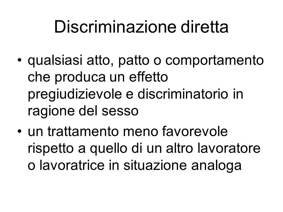 Discriminazione diretta qualsiasi atto, patto o comportamento che produca un effetto pregiudizievole e discriminatorio in ragione del sesso un trattam