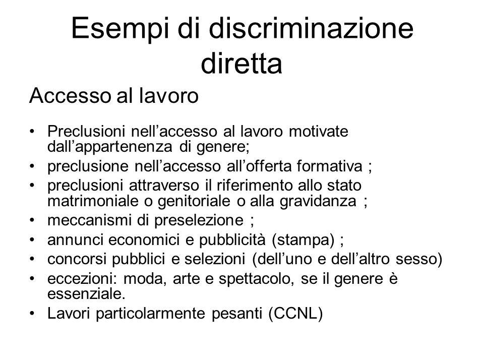 Esempi di discriminazione diretta Accesso al lavoro Preclusioni nellaccesso al lavoro motivate dallappartenenza di genere; preclusione nellaccesso all