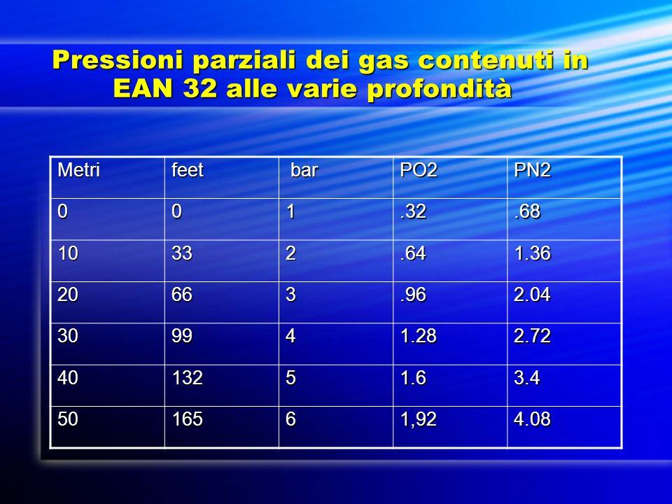 Pressioni parziali dei gas contenuti in EAN 32 alle varie profondità Metrifeet bar barPO2PN2 001.32.68 10332.641.36 20663.962.04 309941.282.72 4013251
