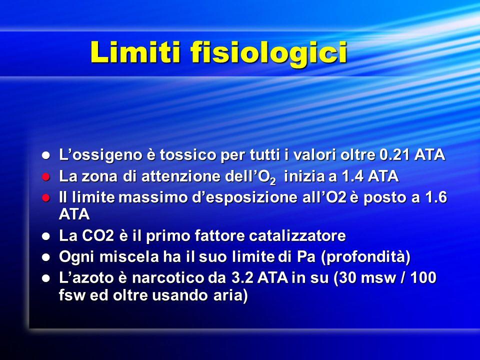 Limiti fisiologici Limiti fisiologici Lossigeno è tossico per tutti i valori oltre 0.21 ATA Lossigeno è tossico per tutti i valori oltre 0.21 ATA La z