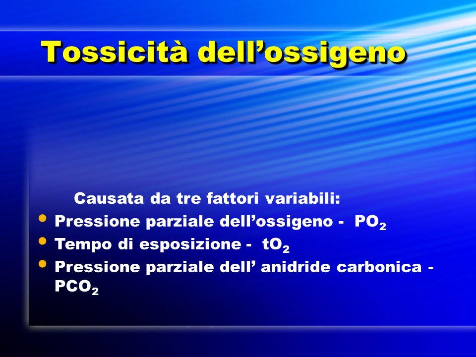 Tossicità dellossigeno Causata da tre fattori variabili: Pressione parziale dellossigeno - PO 2 Tempo di esposizione - tO 2 Pressione parziale dell an