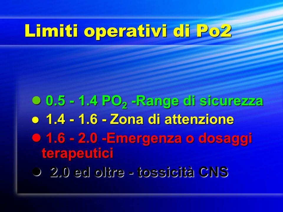 Limiti operativi di Po2 0.5 - 1.4 PO 2 -Range di sicurezza 0.5 - 1.4 PO 2 -Range di sicurezza 1.4 - 1.6 - Zona di attenzione 1.4 - 1.6 - Zona di atten