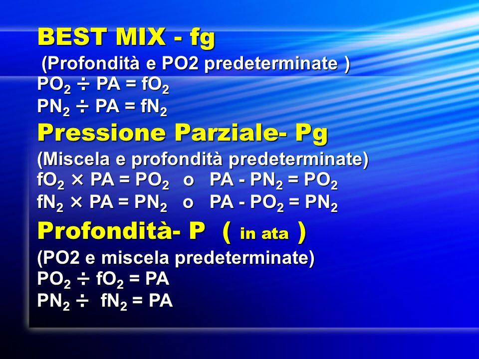 BEST MIX - fg (Profondità e PO2 predeterminate ) (Profondità e PO2 predeterminate ) PO 2 ÷ PA = fO 2 PN 2 ÷ PA = fN 2 Pressione Parziale- Pg (Miscela
