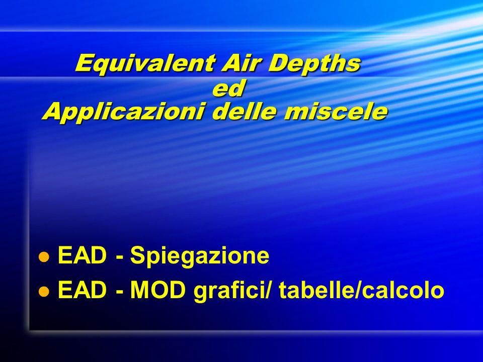 Equivalent Air Depths ed Applicazioni delle miscele Equivalent Air Depths ed Applicazioni delle miscele l EAD - Spiegazione l EAD - MOD grafici/ tabel