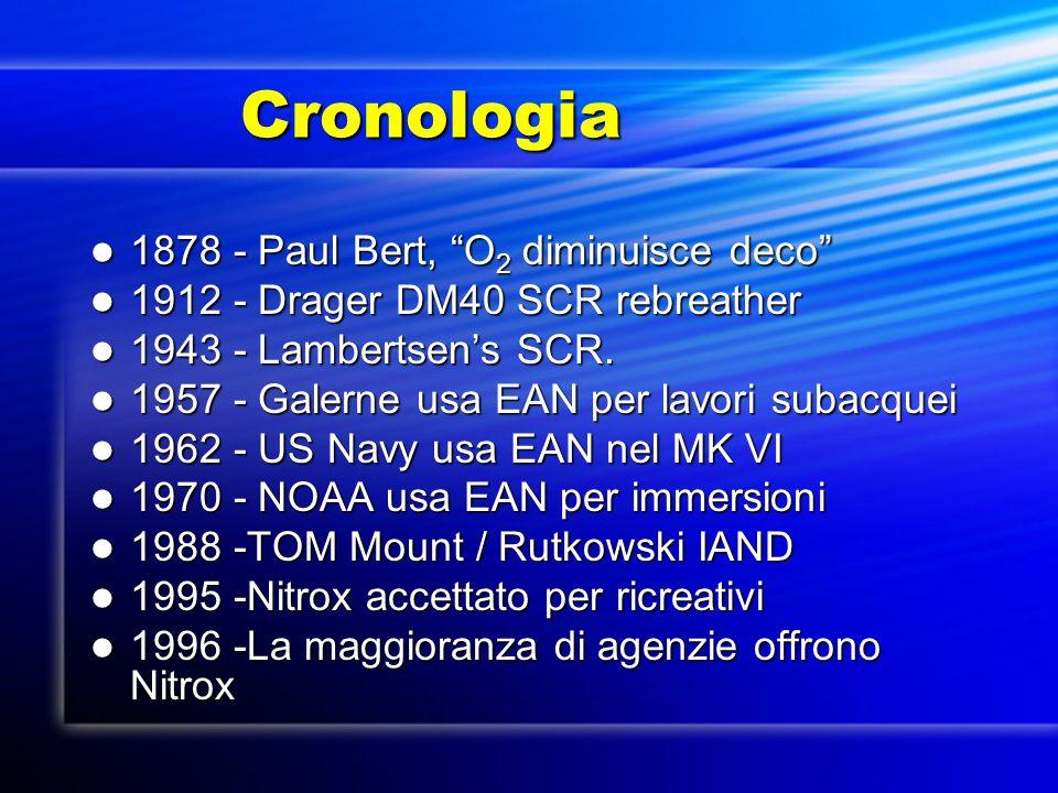 Cronologia Cronologia 1878 - Paul Bert, O 2 diminuisce deco 1878 - Paul Bert, O 2 diminuisce deco 1912 - Drager DM40 SCR rebreather 1912 - Drager DM40