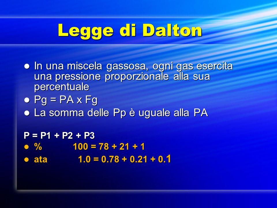 Legge di Dalton Legge di Dalton In una miscela gassosa, ogni gas esercita una pressione proporzionale alla sua percentuale In una miscela gassosa, ogn