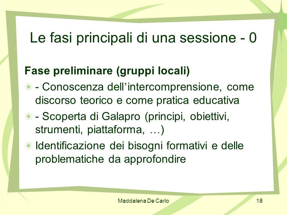 Maddalena De Carlo18 Le fasi principali di una sessione - 0 Fase preliminare (gruppi locali) - Conoscenza dell intercomprensione, come discorso teoric