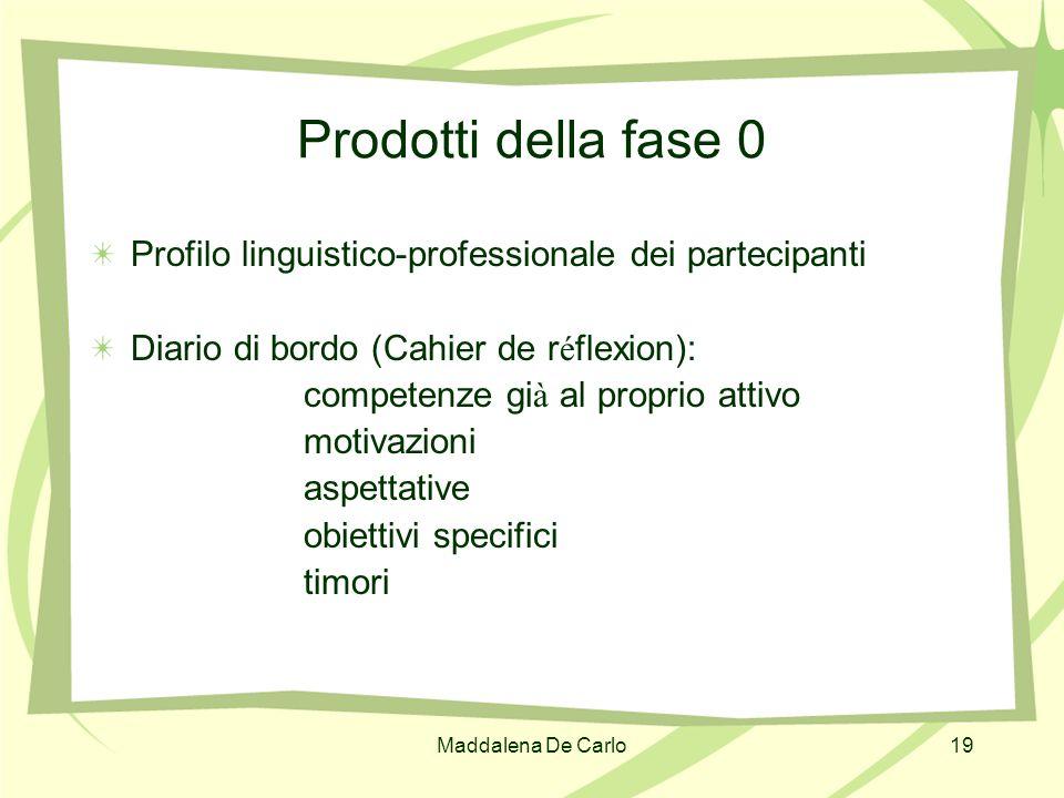 Maddalena De Carlo19 Prodotti della fase 0 Profilo linguistico-professionale dei partecipanti Diario di bordo (Cahier de r é flexion): competenze gi à