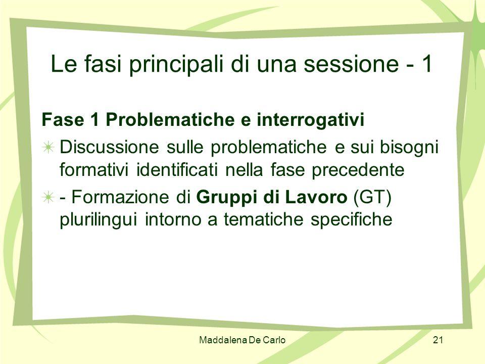 Maddalena De Carlo21 Le fasi principali di una sessione - 1 Fase 1 Problematiche e interrogativi Discussione sulle problematiche e sui bisogni formati