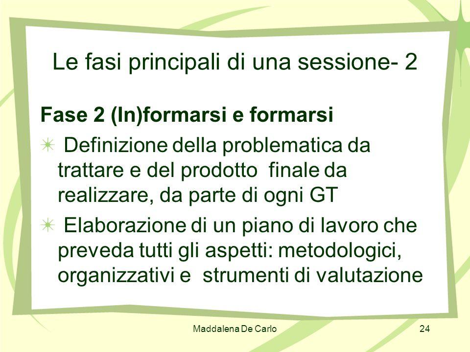 Maddalena De Carlo24 Le fasi principali di una sessione- 2 Fase 2 (In)formarsi e formarsi Definizione della problematica da trattare e del prodotto fi