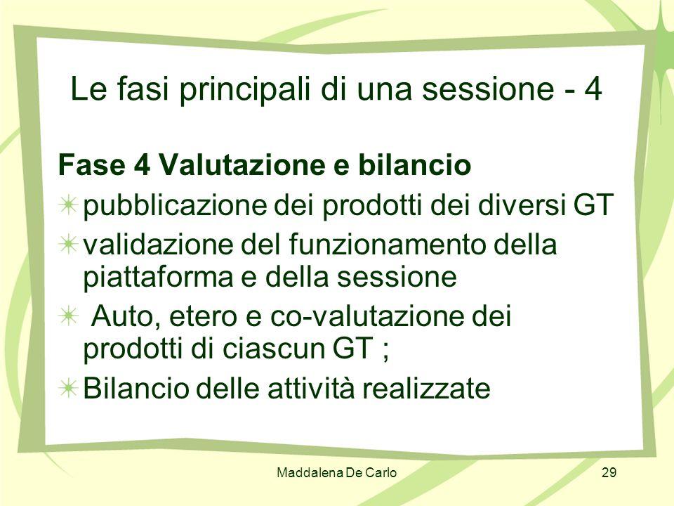 Maddalena De Carlo29 Le fasi principali di una sessione - 4 Fase 4 Valutazione e bilancio pubblicazione dei prodotti dei diversi GT validazione del fu