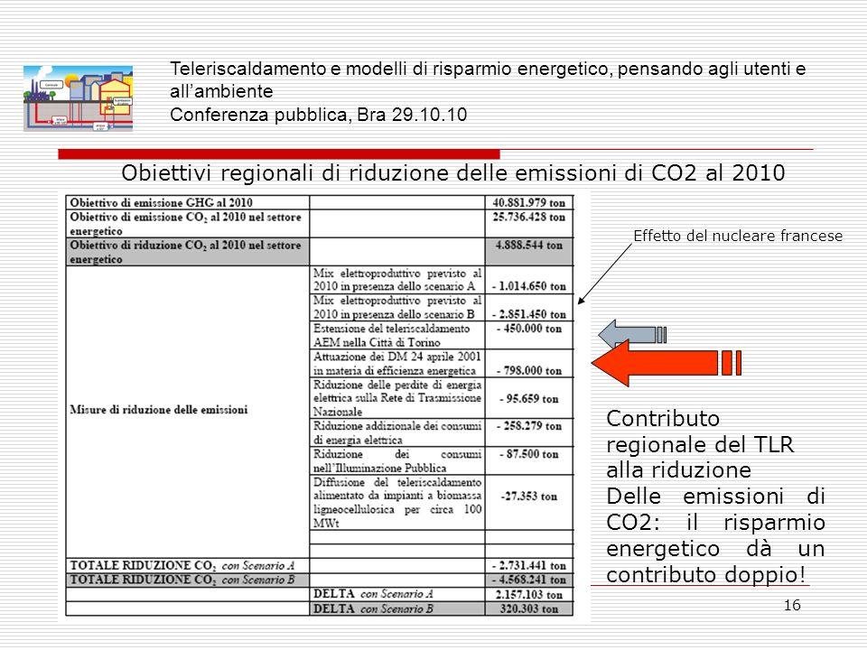 Pagina16 Contributo regionale del TLR alla riduzione Delle emissioni di CO2: il risparmio energetico dà un contributo doppio! Obiettivi regionali di r