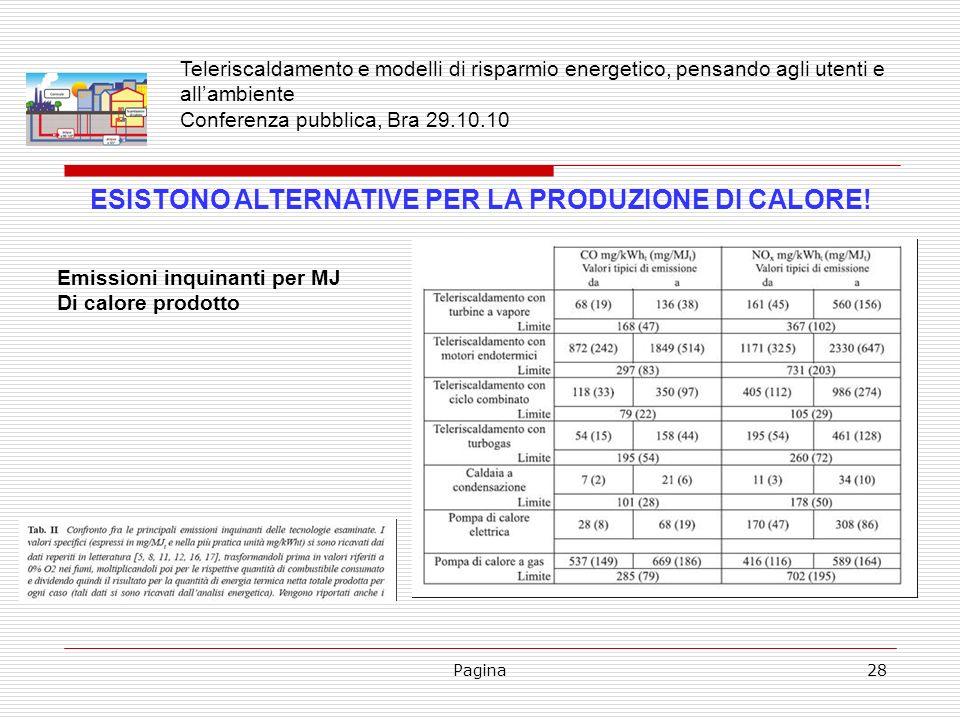 Pagina28 ESISTONO ALTERNATIVE PER LA PRODUZIONE DI CALORE! Emissioni inquinanti per MJ Di calore prodotto Teleriscaldamento e modelli di risparmio ene