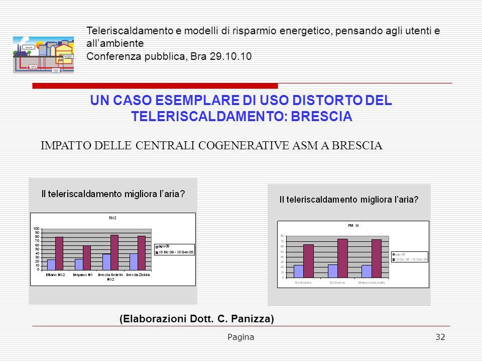 Pagina32 UN CASO ESEMPLARE DI USO DISTORTO DEL TELERISCALDAMENTO: BRESCIA IMPATTO DELLE CENTRALI COGENERATIVE ASM A BRESCIA (Elaborazioni Dott. C. Pan