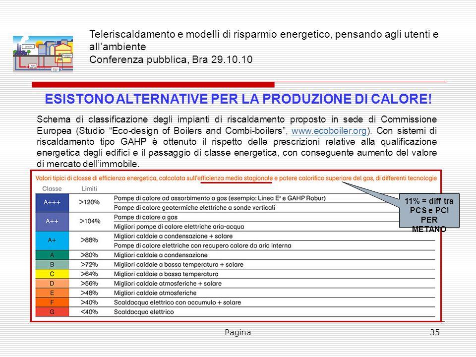 Pagina35 ESISTONO ALTERNATIVE PER LA PRODUZIONE DI CALORE! Schema di classificazione degli impianti di riscaldamento proposto in sede di Commissione E