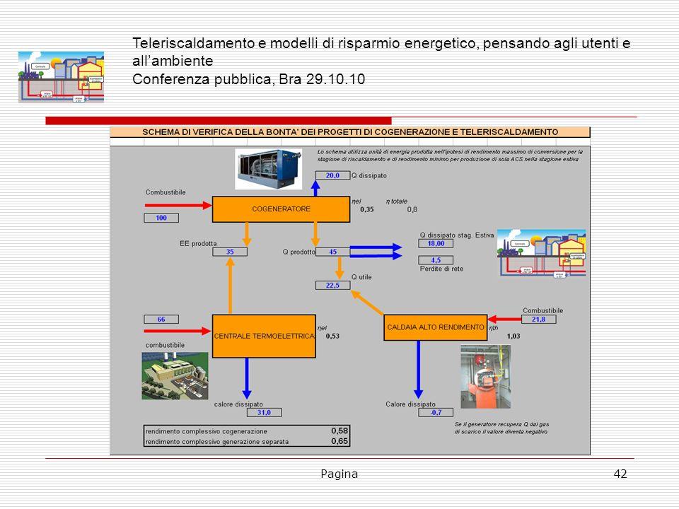 Pagina42 Teleriscaldamento e modelli di risparmio energetico, pensando agli utenti e allambiente Conferenza pubblica, Bra 29.10.10