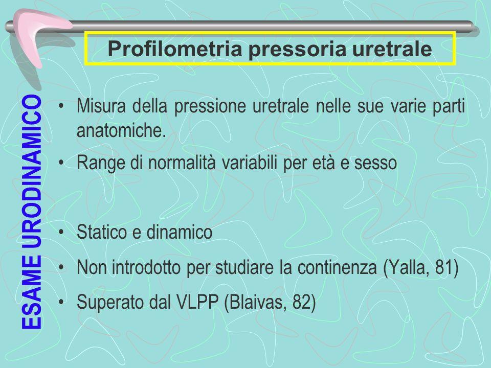 Misura della pressione uretrale nelle sue varie parti anatomiche. Range di normalità variabili per età e sesso Statico e dinamico Non introdotto per s