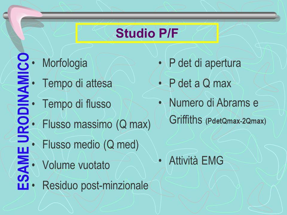 Morfologia Tempo di attesa Tempo di flusso Flusso massimo (Q max) Flusso medio (Q med) Volume vuotato Residuo post-minzionale Studio P/F ESAME URODINA