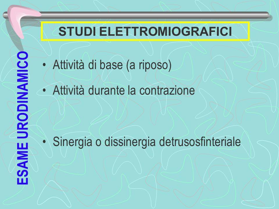 Attività di base (a riposo) Attività durante la contrazione Sinergia o dissinergia detrusosfinteriale ESAME URODINAMICO STUDI ELETTROMIOGRAFICI