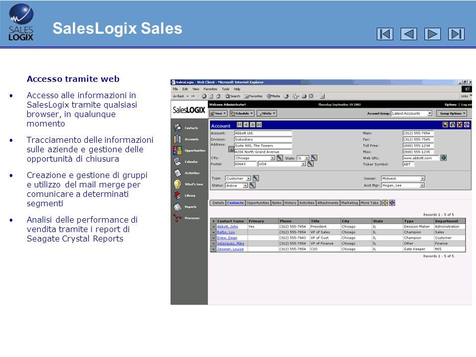 Accesso tramite web Accesso alle informazioni in SalesLogix tramite qualsiasi browser, in qualunque momento Tracciamento delle informazioni sulle azie