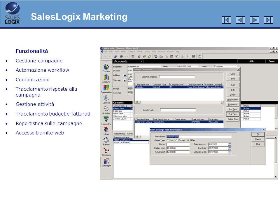 Funzionalità Gestione campagne Automazione workflow Comunicazioni Tracciamento risposte alla campagna Gestione attività Tracciamento budget e fatturat