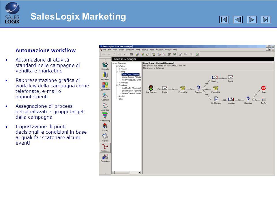 Automazione workflow Automazione di attività standard nelle campagne di vendita e marketing Rappresentazione grafica di workflow della campagna come t