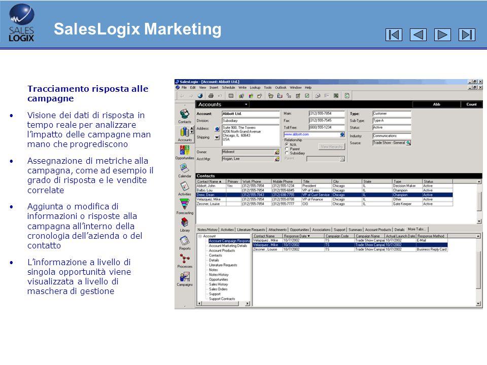 Tracciamento risposta alle campagne Visione dei dati di risposta in tempo reale per analizzare limpatto delle campagne man mano che progrediscono Asse