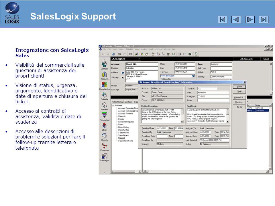 Integrazione con SalesLogix Sales Visibilità dei commerciali sulle questioni di assistenza dei propri clienti Visione di status, urgenza, argomento, i
